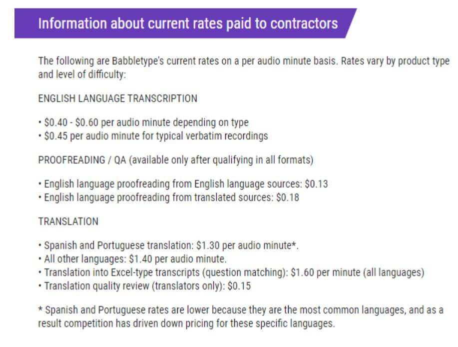 babbletype pay rates