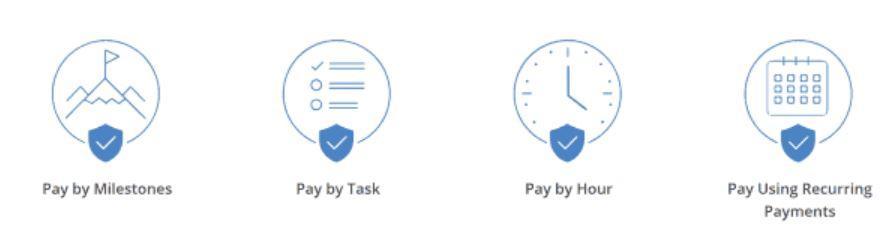 how guru pays